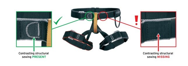DMM Harness Request for User Inspection